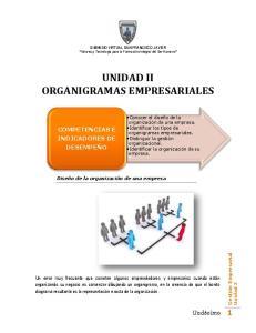 UNIDAD II ORGANIGRAMAS EMPRESARIALES