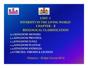 UNIT I DIVERSITY IN THE LIVING WORLD CHAPTER 2 BIOLOGICAL CLASSIFICATION 2.1 KINGDOM MONERA