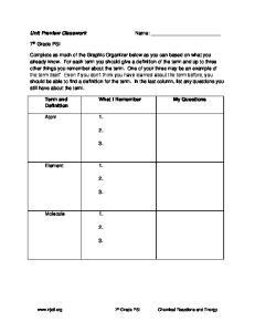 Unit Preview Classwork