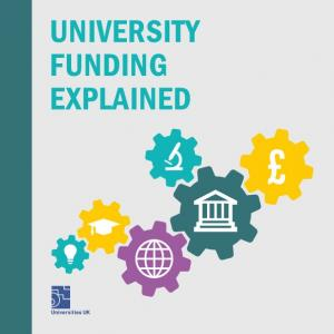 UNIVERSITY FUNDING EXPLAINED