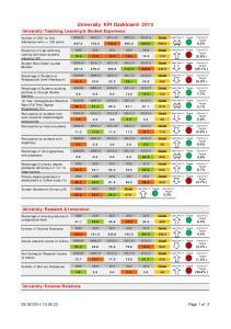 University KPI Dashboard 2013