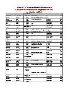 University of Minnesota School of Architecture Centennial Celebration Registration List (as of October 16, 2013)