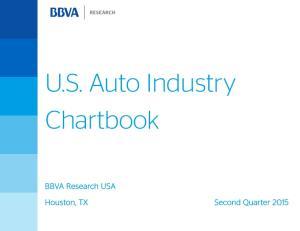 U.S. Auto Industry Chartbook. BBVA Research USA