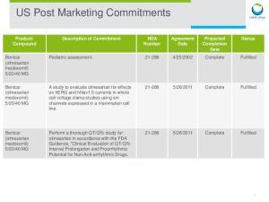 US Post Marketing Commitments