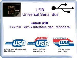 USB Universal Serial Bus