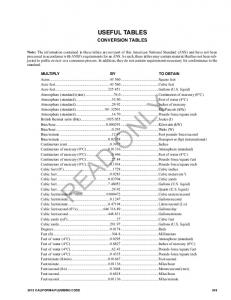 USEFUL TABLES CONVERSION TABLES