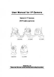 User Manual for IP Camera