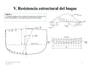 V. Resistencia estructural del buque