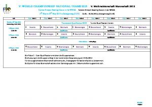 V. WORLD CHAMPIONSHIP NATIONAL TEAMS 2013 V. Weltmeisterschaft Mannschaft 2013