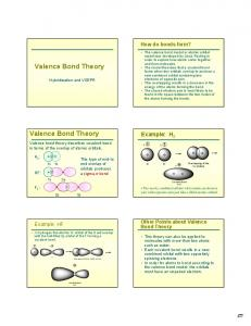 Valence Bond Theory. Valence Bond Theory. Example: H 2. How do bonds form? Other Points about Valence Bond Theory. Example HF. Hybridization and VSEPR