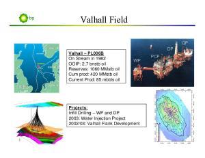 Valhall Field. Valhall PL006B On Stream in 1982 OOIP: 2,7 bnstb oil Reserves: 1060 MMstb oil Cum prod: 420 MMstb oil Current Prod: 85 mbbls oil