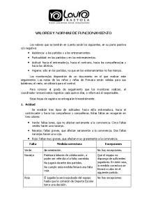 VALORES Y NORMAS DE FUNCIONAMIENTO