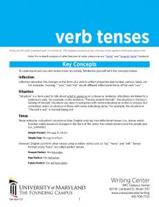 Verbs are the most important part of a sentence. This handout explores tense the way verbs express information about time