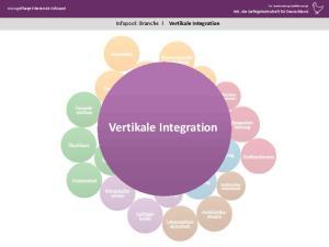 Vertikale Integration