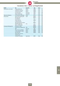 Verzeichnis: Mess-, Steuer- und Regeltechnik