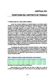 VICISITUDES DEL CONTRATO DE TRABAJO