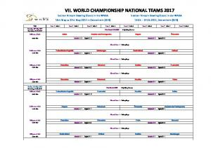 VII. WORLD CHAMPIONSHIP NATIONAL TEAMS 2017