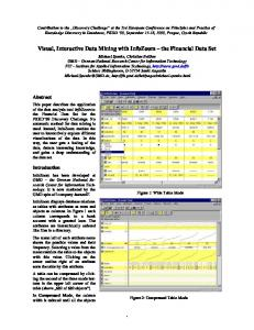 Visual, Interactive Data Mining with InfoZoom the Financial Data Set