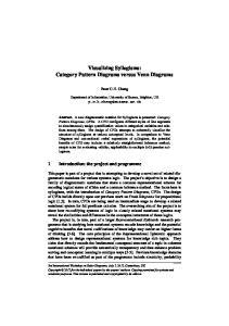 Visualizing Syllogisms: Category Pattern Diagrams versus Venn Diagrams