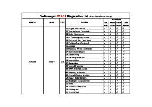Volkswagen V11.11 Diagnostics List (Note:For reference only)