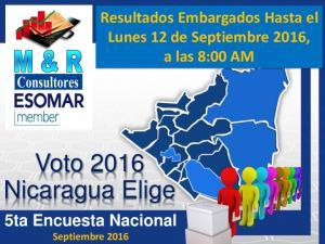 Voto 2016 Nicaragua Elige