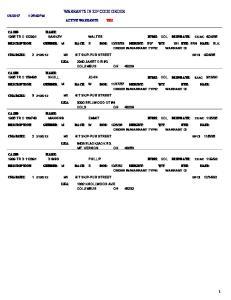 WARRANTS IN ZIP CODE ORDER