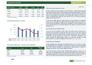 Weekly Market Monitor GBCM Research