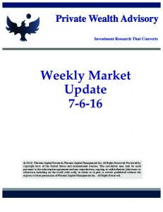 Weekly Market Update
