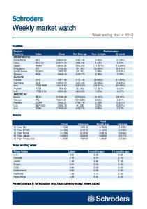 Weekly market watch. Schroders. Week ending Nov. 4, Equities. Bonds. Base lending rates