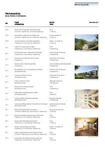 Werkverzeichnis Bauten, Projekte und Wettbewerbe