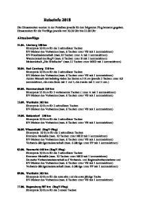 Wertheim 303 km Ehrenpreis 20 Euro für 2 schnellsten Tauben RV-Meister des Verbandes (max. 6 Tauben unter VB mit 1 kennzeichnen)