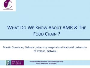 WHAT DO WE KNOW ABOUT AMR & THE FOOD CHAIN?