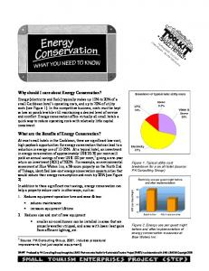 Why should I care about Energy Conservation? What are the Benefits of Energy Conservation?
