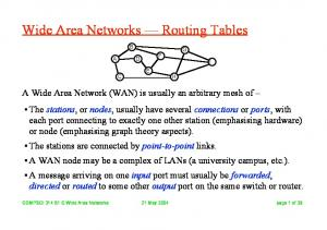 Wide Area Networks Routing Tables