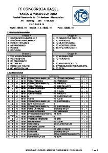 WILDTAL 2 : 2 1 : 1 6. FC BERN. - FC REINACH a - FC ARLESHEIM FC THALWIL - FC WINTERTHUR U12 FC SINS - FC ZUG 94 1 : 1 1 : 1