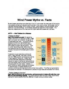 Wind Power Myths vs. Facts
