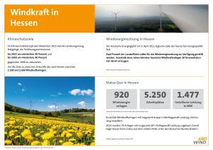 Windkraft in Hessen Klimaschutzziele Windenergienutzung in Hessen