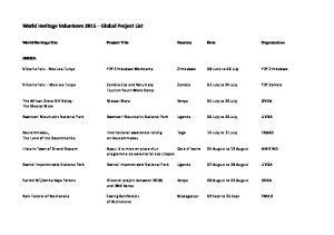 World Heritage Volunteers 2015 Global Project List