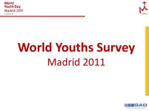World Youths Survey Madrid 2011