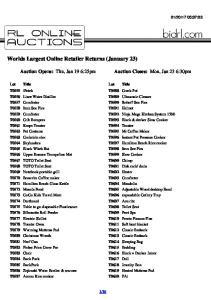 Worlds Largest Online Retailer Returns (January 23)