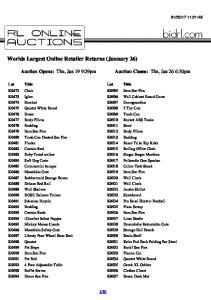 Worlds Largest Online Retailer Returns (January 26)