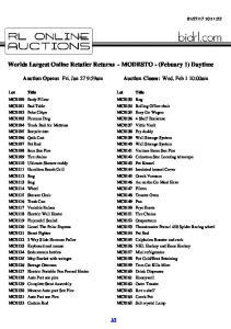 Worlds Largest Online Retailer Returns - MODESTO - (Febuary 1) Daytime