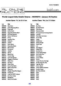 Worlds Largest Online Retailer Returns - MODESTO - (January 25) Daytime