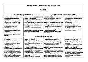 WYMAGANIA EDUKACYJNE Z BIOLOGII KLASA I