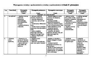 Wymagania z wiedzy o społeczeństwie z wiedzy o społeczeństwie w klasie II gimnazjum