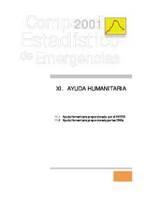 XI. AYUDA HUMANITARIA Ayuda Humanitaria proporcionada por el INDECI 11.2 Ayuda Humanitaria proporcionada por las ONGs