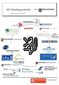 XIV. Beteiligungsbericht. Anlage zum Haushaltsplan 2011