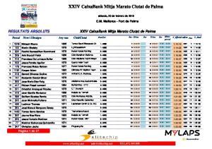 XXIV CaixaBank Mitja Marato Ciutat de Palma