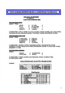 XXXVI JUEGOS DEPORTIVOS DE LA COMUNIDAD VALENCIANA