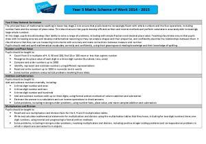 Year 3 Maths Scheme of Work